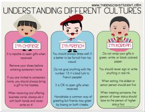diferente-culturale-nbtraduceri (3)